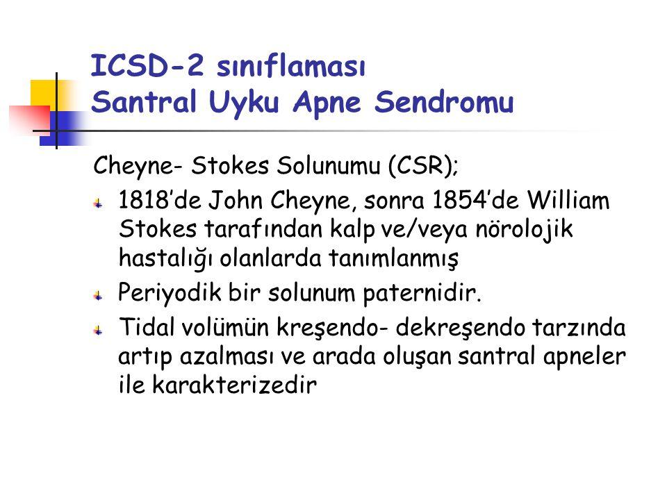 ICSD-2 sınıflaması Santral Uyku Apne Sendromu