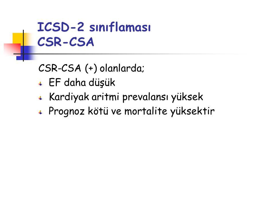ICSD-2 sınıflaması CSR-CSA