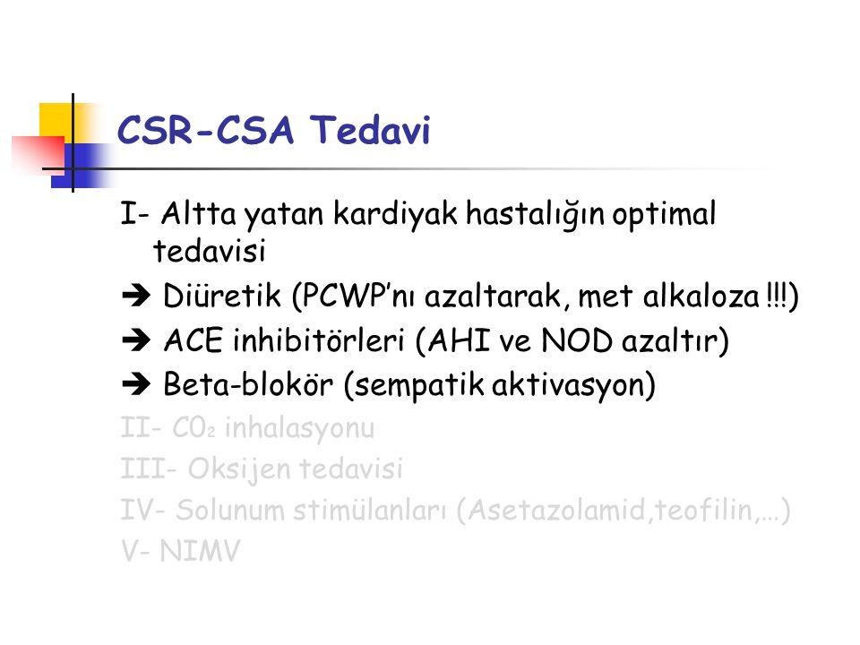 CSR-CSA Tedavi I- Altta yatan kardiyak hastalığın optimal tedavisi