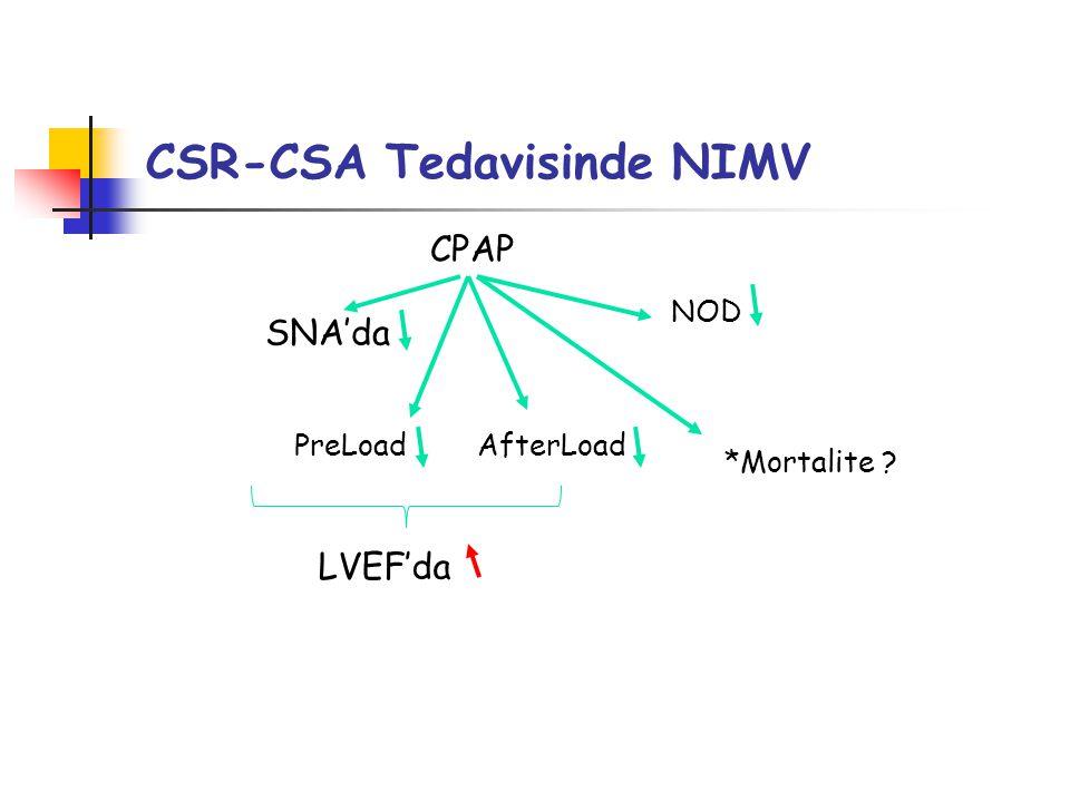CSR-CSA Tedavisinde NIMV