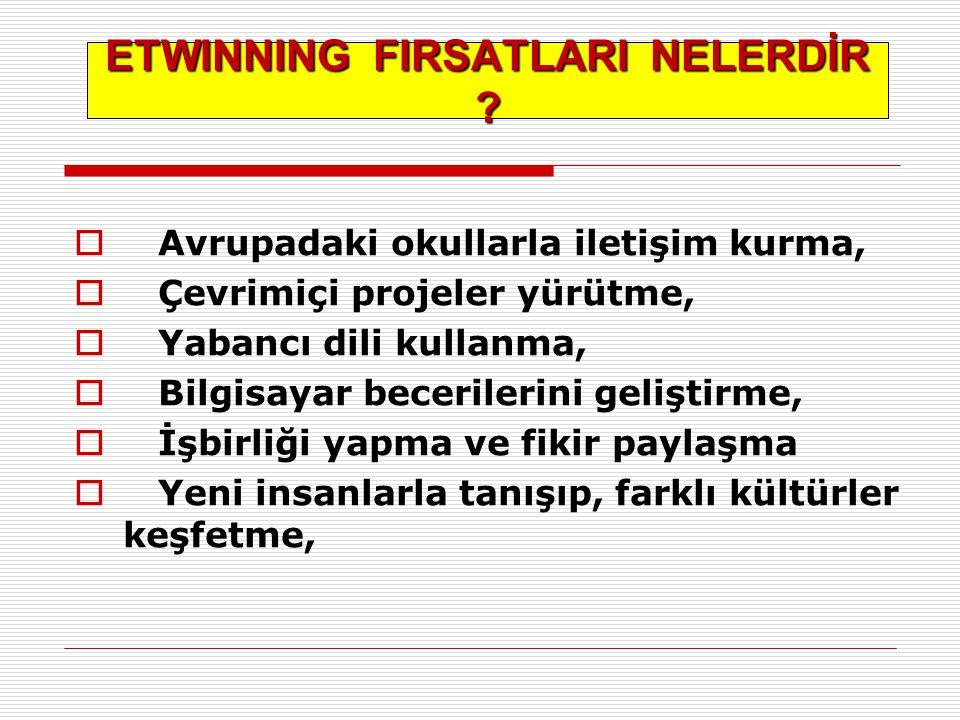 ETWINNING FIRSATLARI NELERDİR