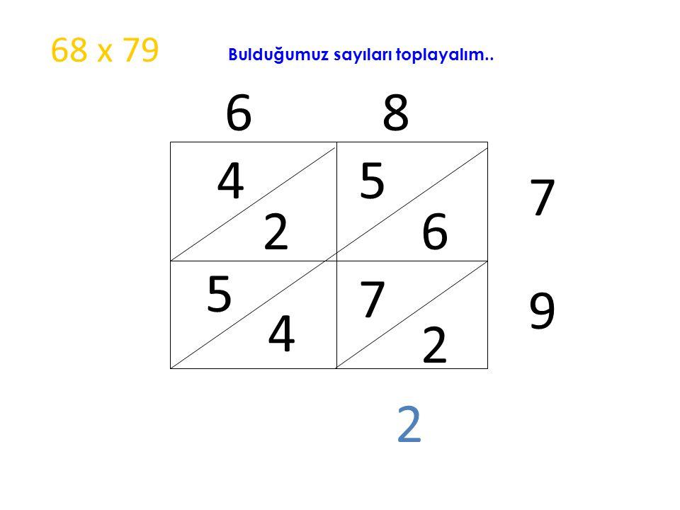 68 x 79 Bulduğumuz sayıları toplayalım.. 6 8 4 5 7 2 6 5 7 9 4 2 2