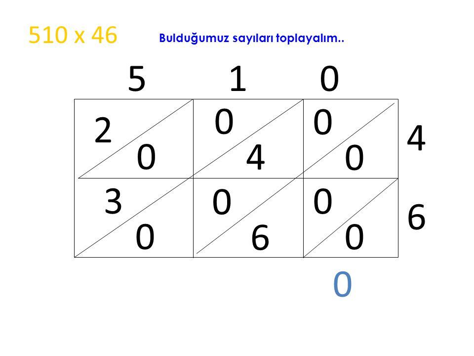 510 x 46 Bulduğumuz sayıları toplayalım.. 5 1 0 2 4 4 3 6 6
