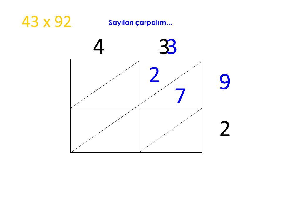 43 x 92 Sayıları çarpalım... 4 3 3 2 9 9 7 2