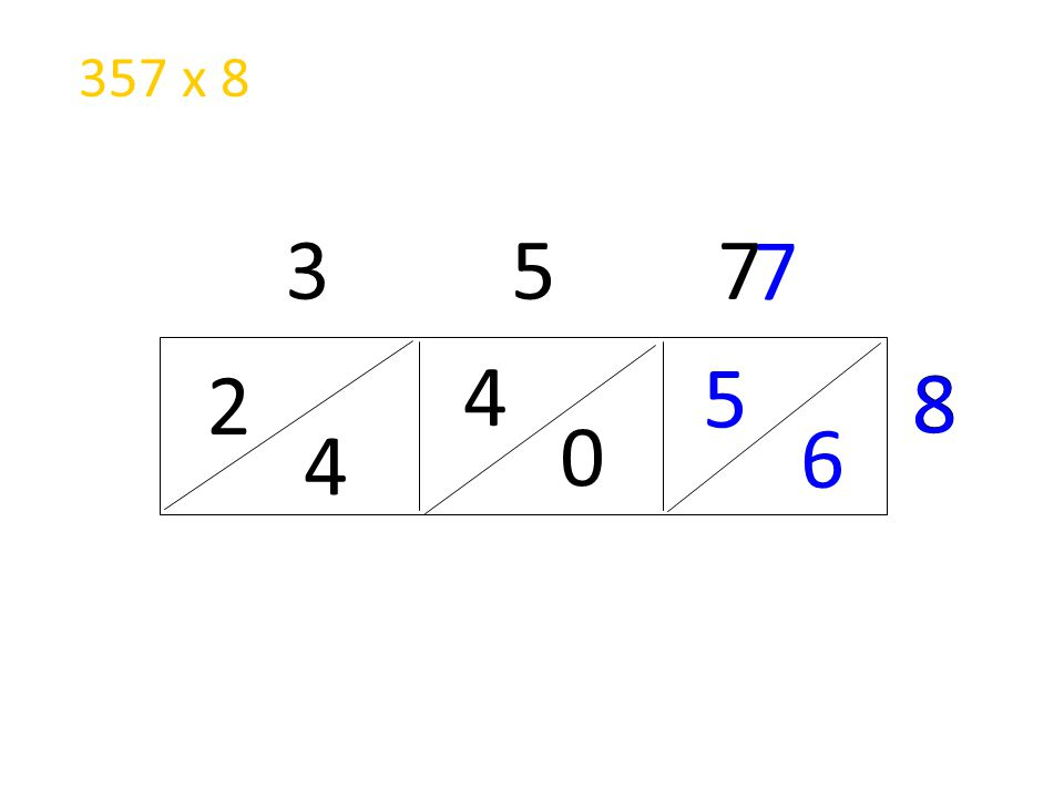 357 x 8 3 5 7 7 4 5 2 8 8 6 4