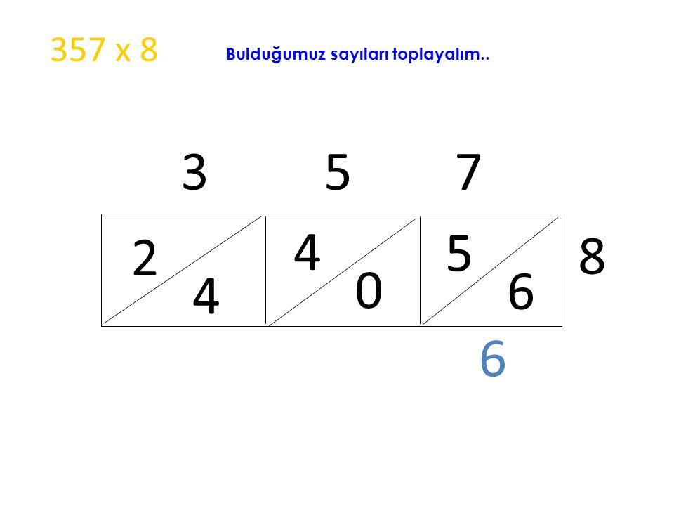 357 x 8 Bulduğumuz sayıları toplayalım.. 3 5 7 4 5 2 8 6 4 6