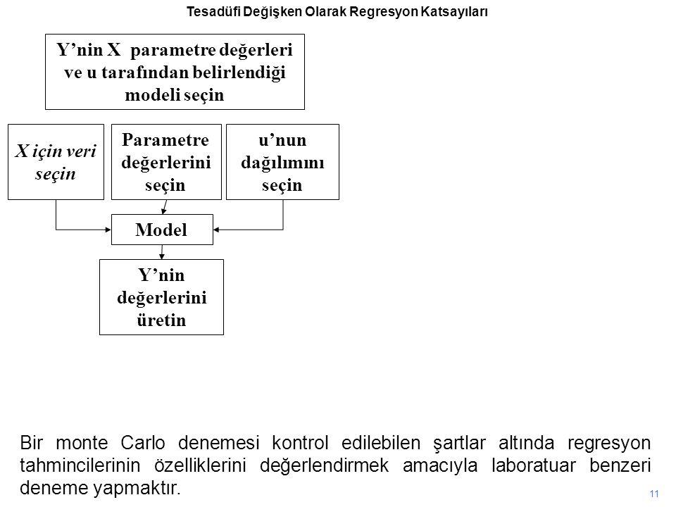 Y'nin X parametre değerleri ve u tarafından belirlendiği modeli seçin