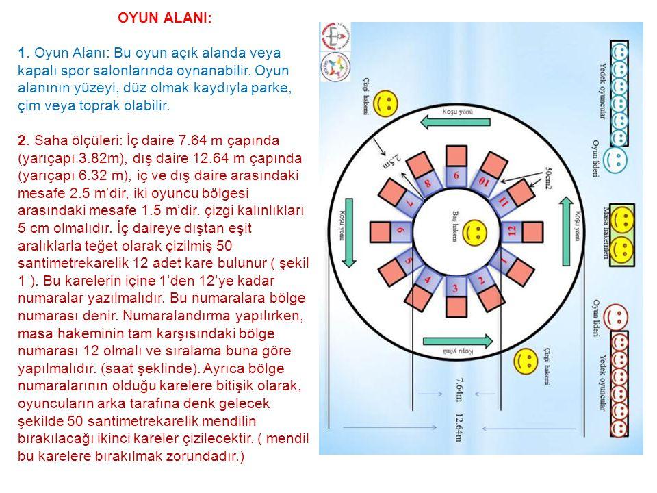 OYUN ALANI: