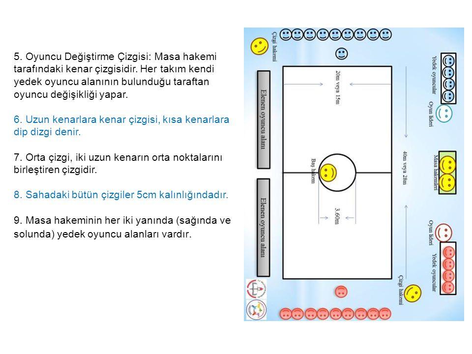 5. Oyuncu Değiştirme Çizgisi: Masa hakemi tarafındaki kenar çizgisidir