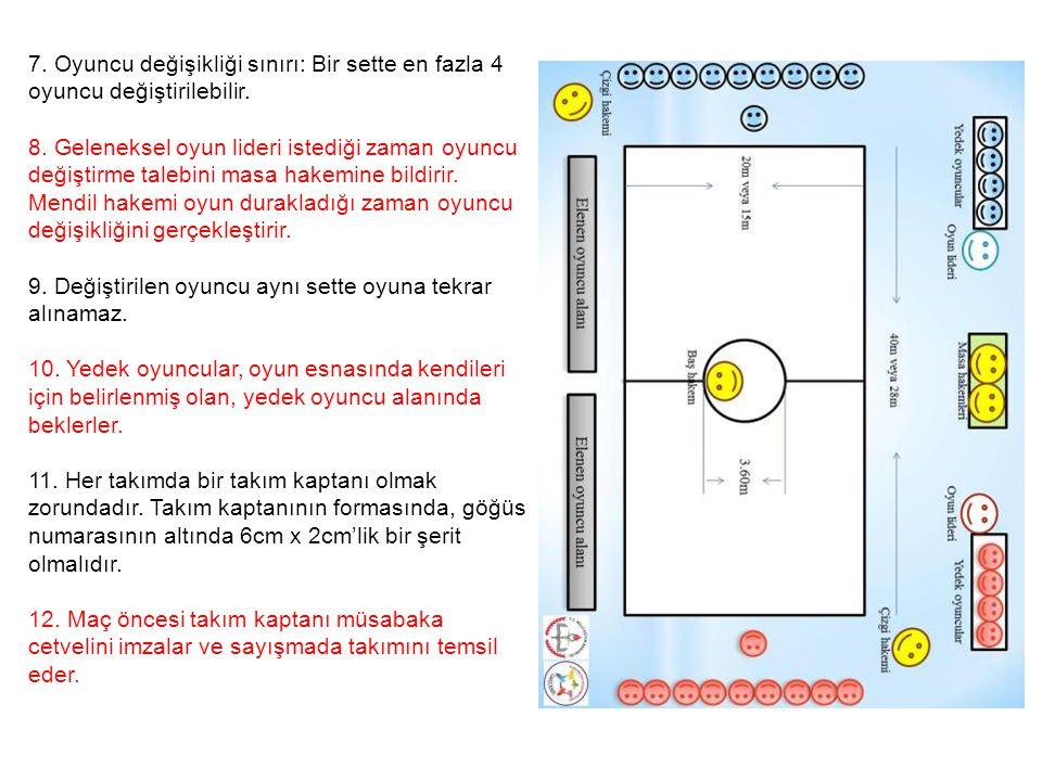 7. Oyuncu değişikliği sınırı: Bir sette en fazla 4 oyuncu değiştirilebilir.