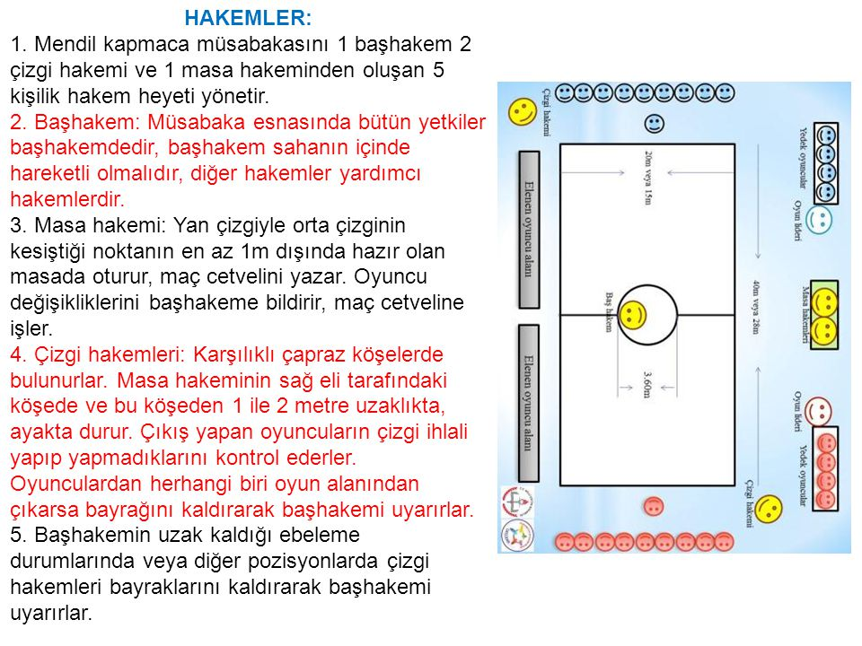 HAKEMLER: 1. Mendil kapmaca müsabakasını 1 başhakem 2 çizgi hakemi ve 1 masa hakeminden oluşan 5 kişilik hakem heyeti yönetir.
