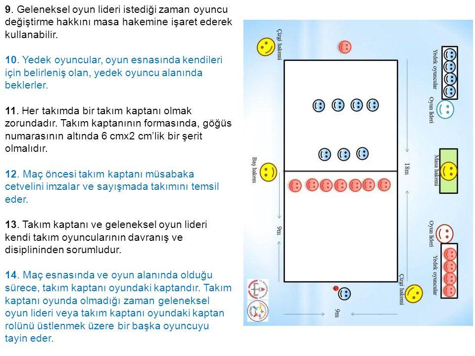9. Geleneksel oyun lideri istediği zaman oyuncu değiştirme hakkını masa hakemine işaret ederek kullanabilir.