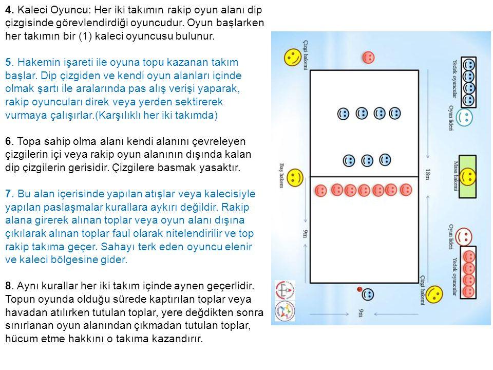 4. Kaleci Oyuncu: Her iki takımın rakip oyun alanı dip çizgisinde görevlendirdiği oyuncudur. Oyun başlarken her takımın bir (1) kaleci oyuncusu bulunur.