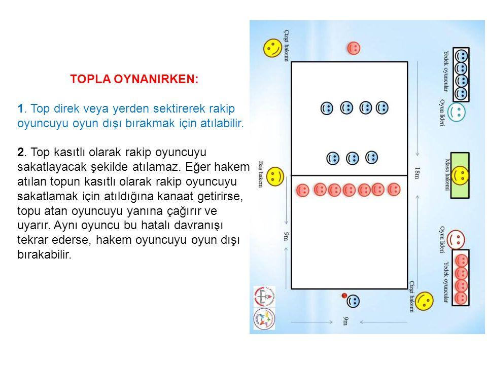 TOPLA OYNANIRKEN: 1. Top direk veya yerden sektirerek rakip oyuncuyu oyun dışı bırakmak için atılabilir.