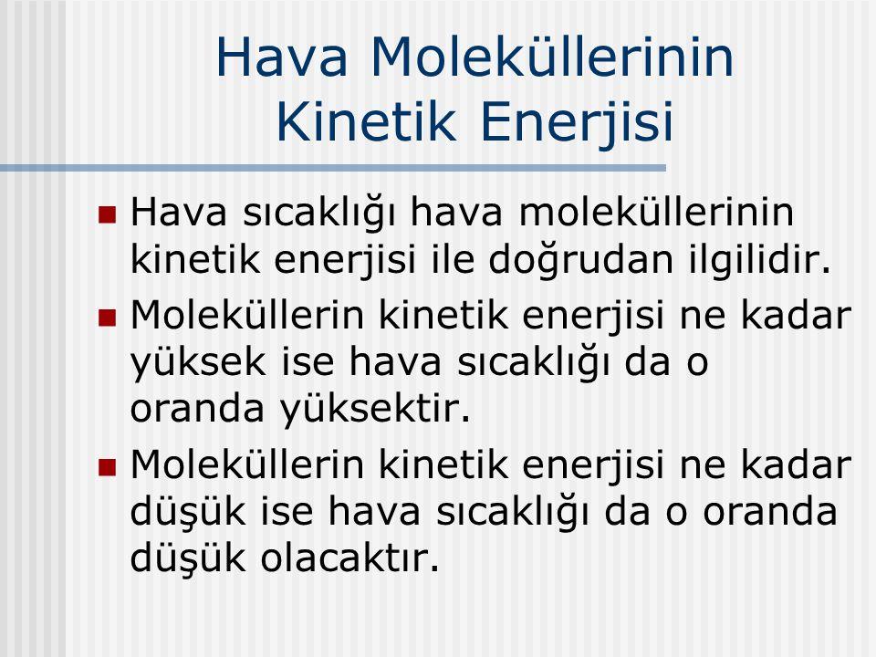 Hava Moleküllerinin Kinetik Enerjisi