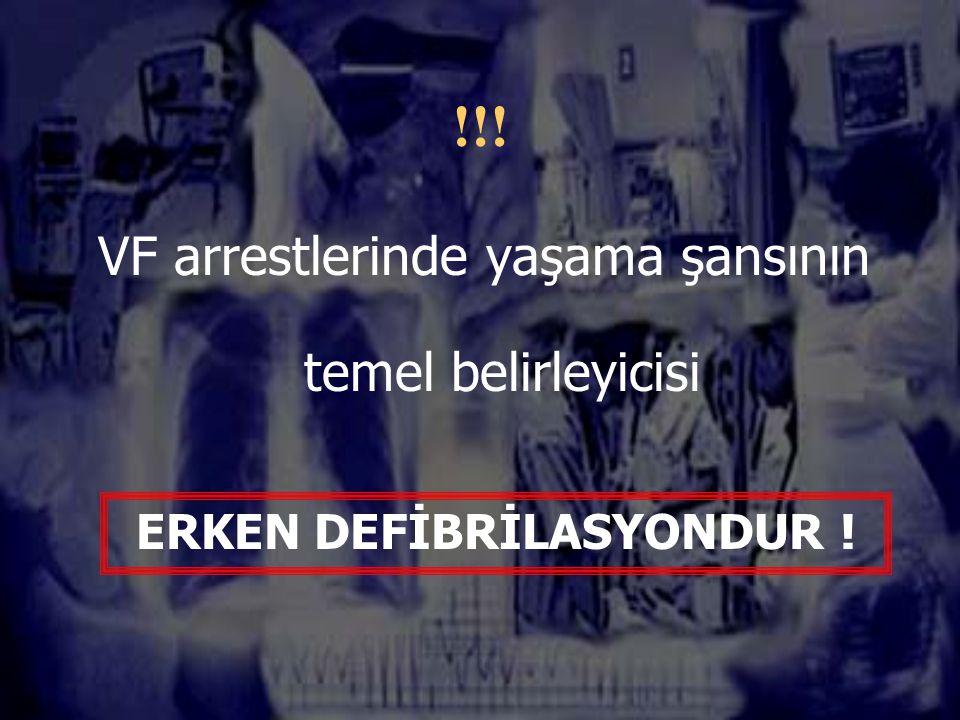 ERKEN DEFİBRİLASYONDUR !