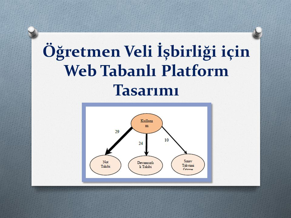 Öğretmen Veli İşbirliği için Web Tabanlı Platform Tasarımı