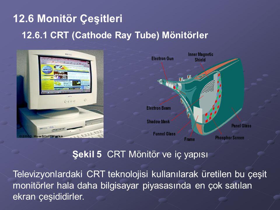 12.6 Monitör Çeşitleri 12.6.1 CRT (Cathode Ray Tube) Mönitörler