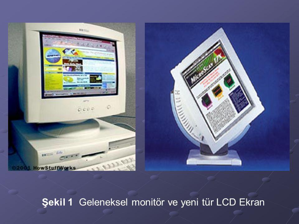 Şekil 1 Geleneksel monitör ve yeni tür LCD Ekran