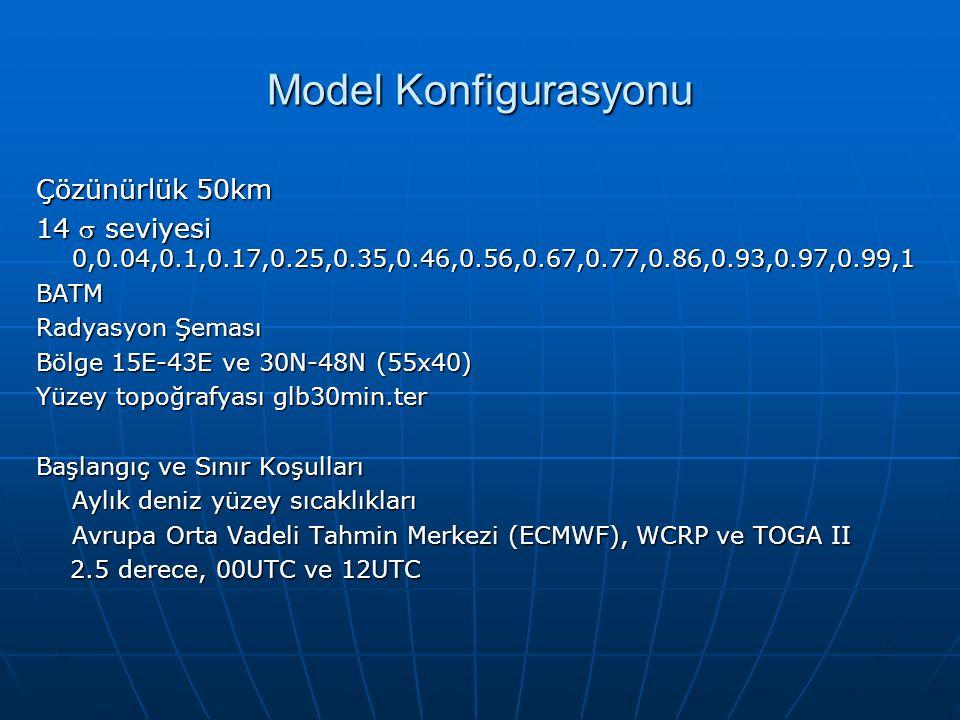 Model Konfigurasyonu Çözünürlük 50km