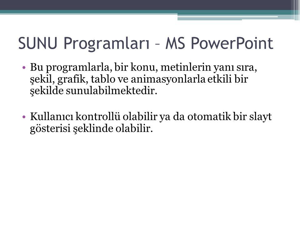 SUNU Programları – MS PowerPoint