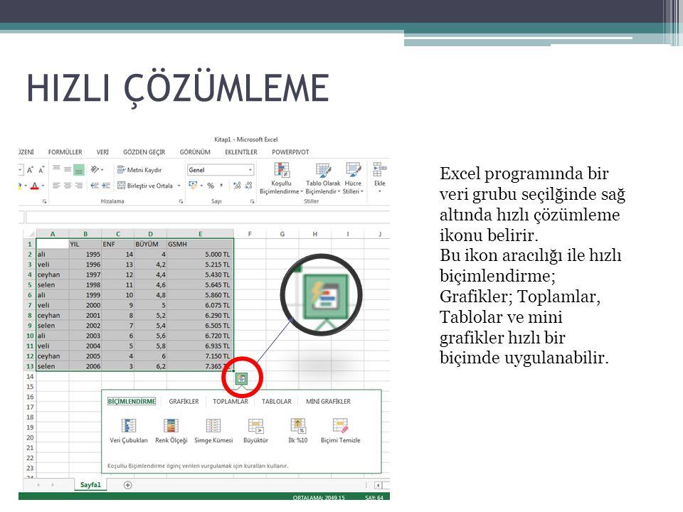 HIZLI ÇÖZÜMLEME Excel programında bir veri grubu seçilğinde sağ altında hızlı çözümleme ikonu belirir.