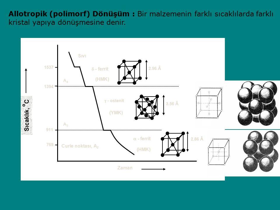 Allotropik (polimorf) Dönüşüm : Bir malzemenin farklı sıcaklılarda farklı kristal yapıya dönüşmesine denir.