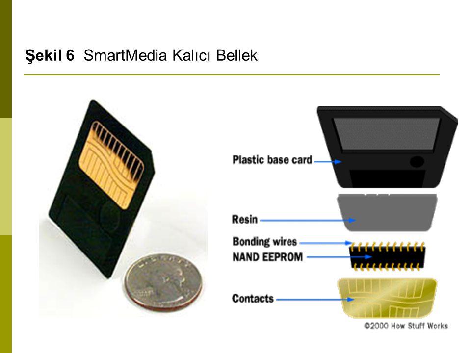 Şekil 6 SmartMedia Kalıcı Bellek