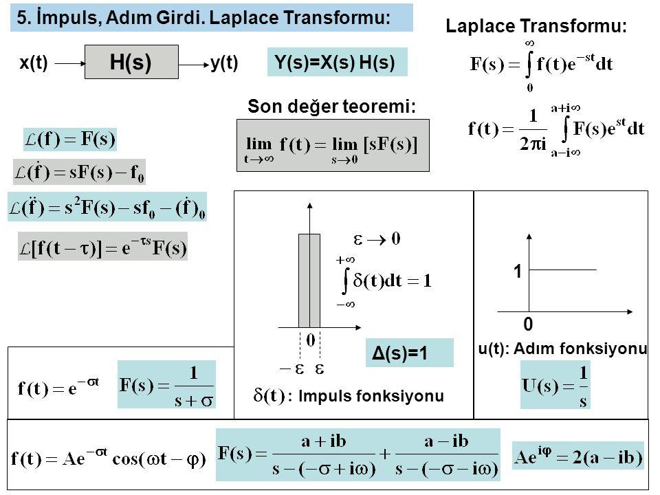 H(s) 5. İmpuls, Adım Girdi. Laplace Transformu: Laplace Transformu: