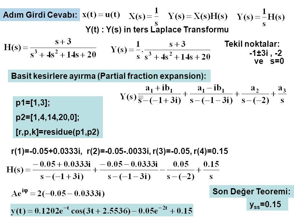 Adım Girdi Cevabı: Y(t) : Y(s) in ters Laplace Transformu. Tekil noktalar: -1±3i , -2. ve s=0.