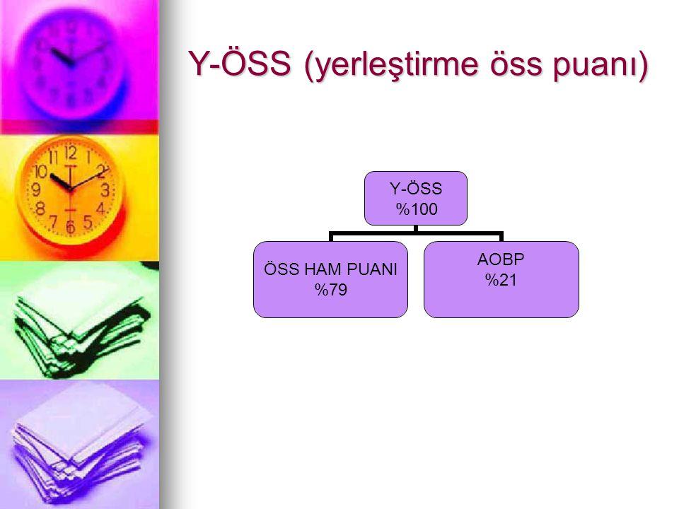 Y-ÖSS (yerleştirme öss puanı)