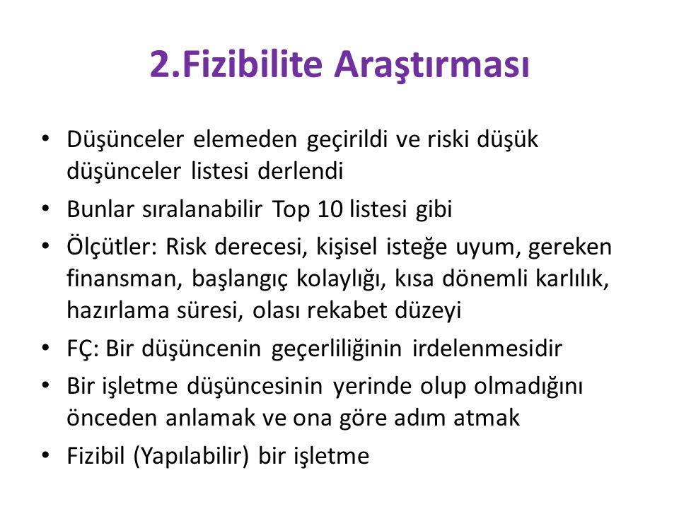 2.Fizibilite Araştırması