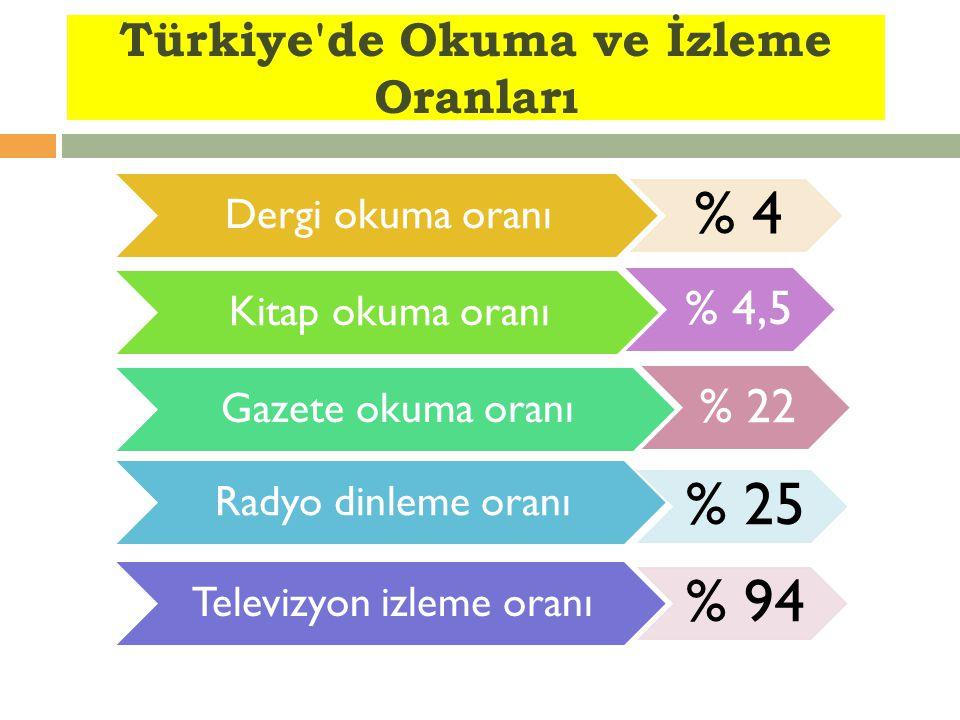 Türkiye de Okuma ve İzleme Oranları