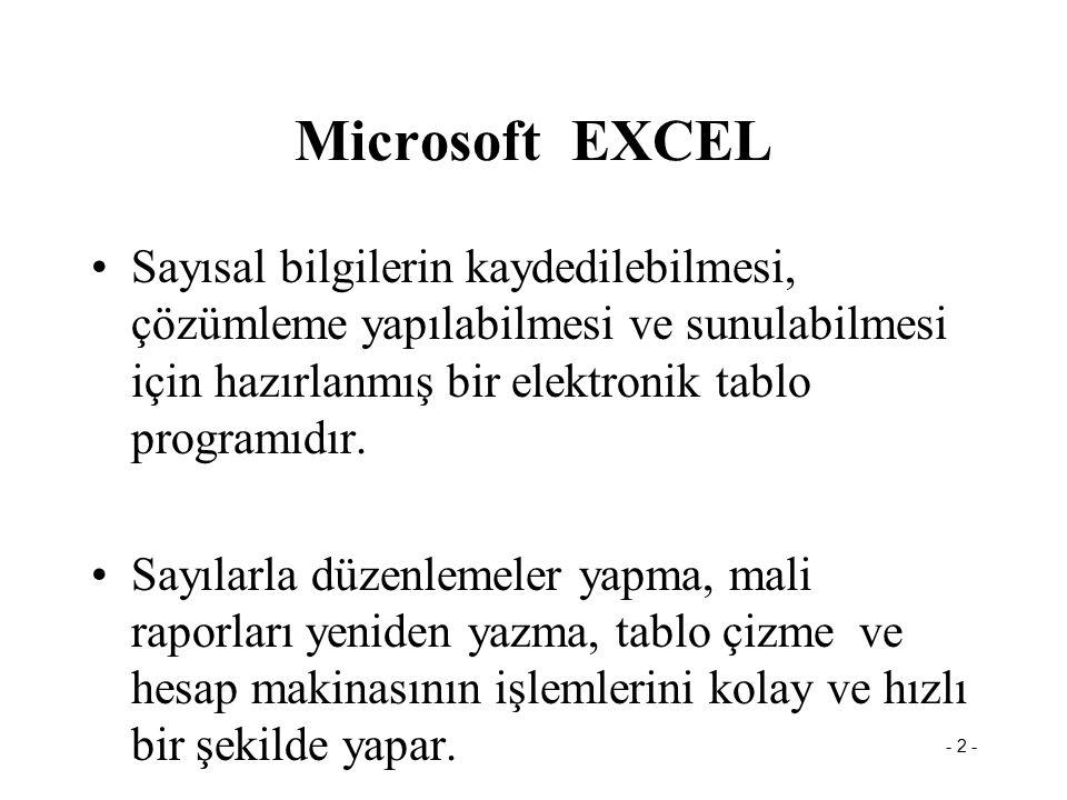 Microsoft EXCEL Sayısal bilgilerin kaydedilebilmesi, çözümleme yapılabilmesi ve sunulabilmesi için hazırlanmış bir elektronik tablo programıdır.