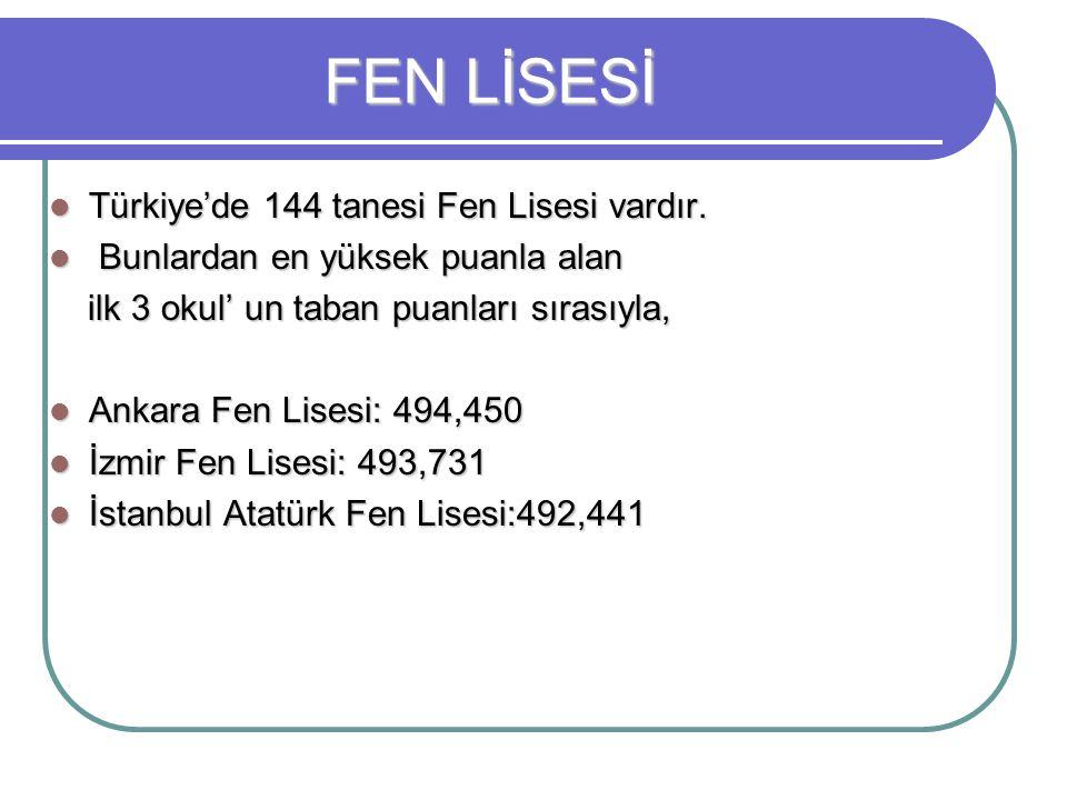 FEN LİSESİ Türkiye'de 144 tanesi Fen Lisesi vardır.