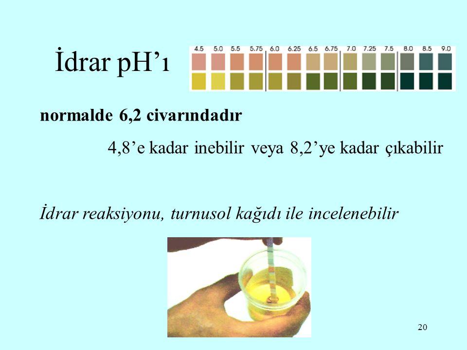 İdrar pH'ı normalde 6,2 civarındadır