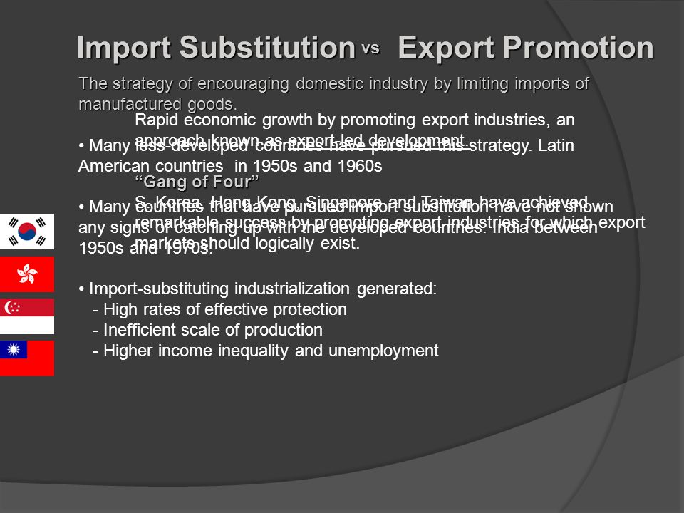 Import Substitution Export Promotion vs
