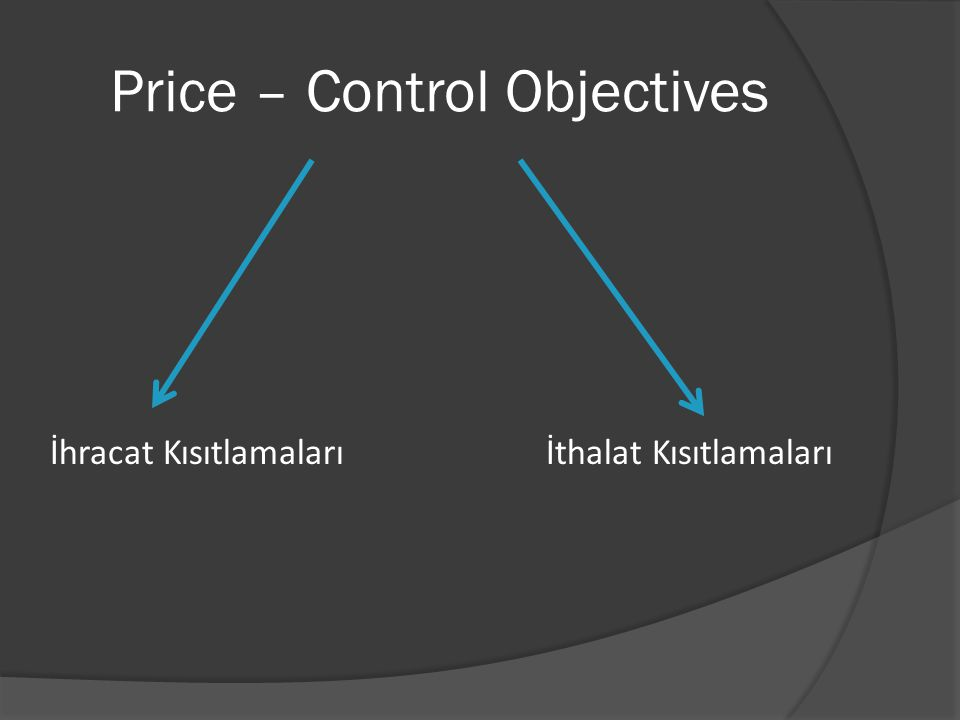 Price – Control Objectives