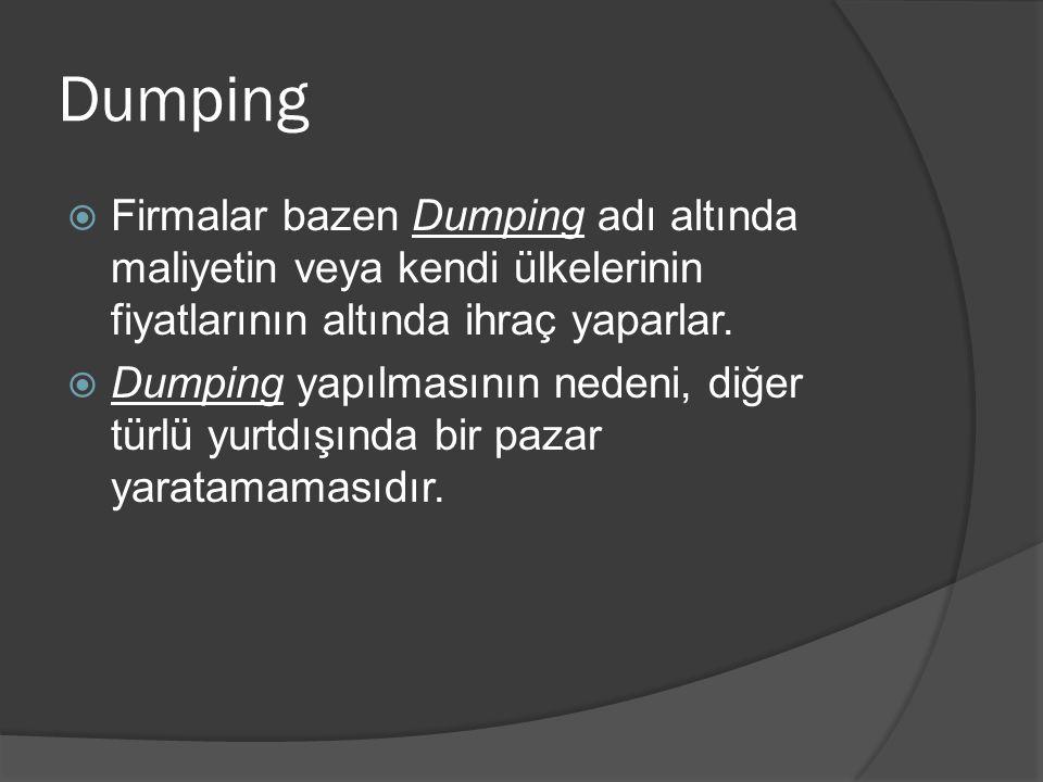 Dumping Firmalar bazen Dumping adı altında maliyetin veya kendi ülkelerinin fiyatlarının altında ihraç yaparlar.
