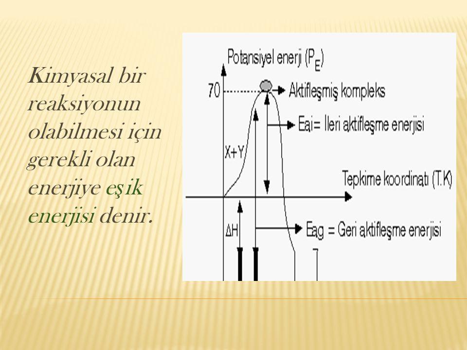 Kimyasal bir reaksiyonun olabilmesi için gerekli olan enerjiye eşik enerjisi denir.