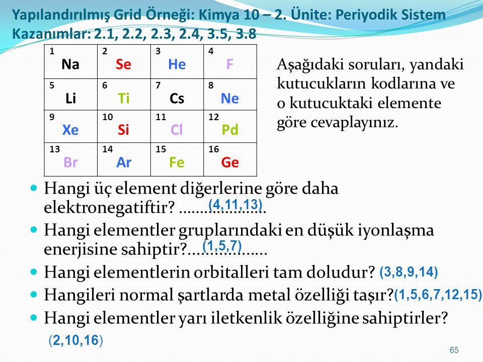 Hangi üç element diğerlerine göre daha elektronegatiftir …………………