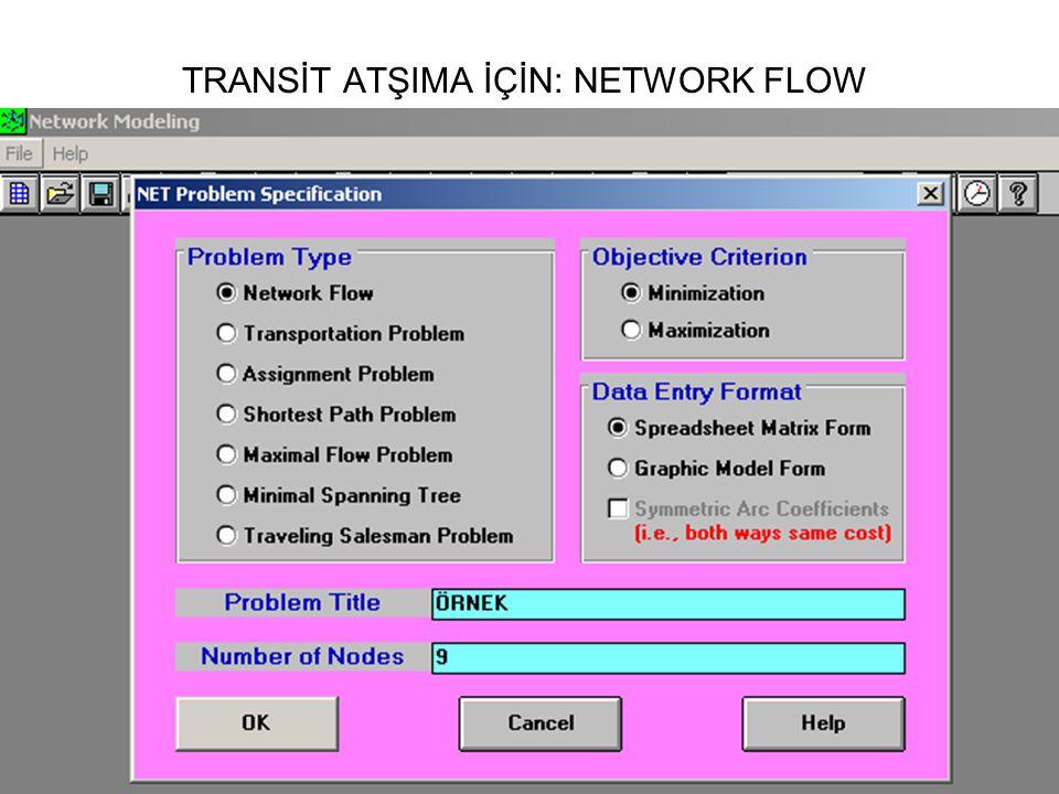 TRANSİT ATŞIMA İÇİN: NETWORK FLOW
