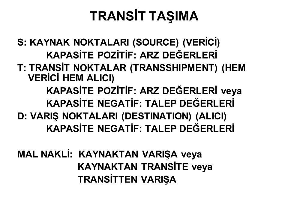 TRANSİT TAŞIMA S: KAYNAK NOKTALARI (SOURCE) (VERİCİ)