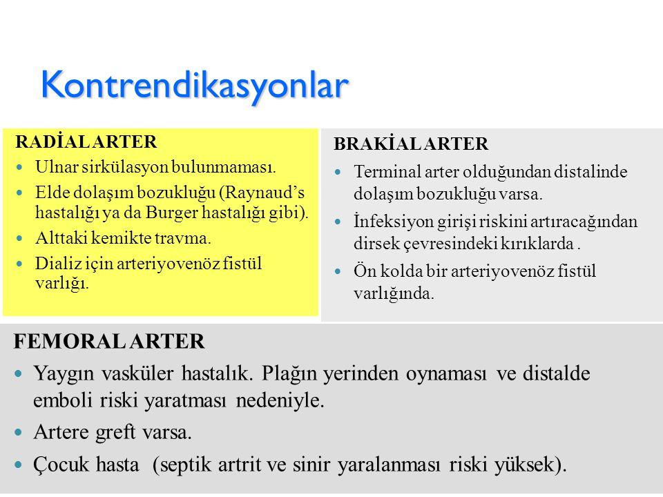 Kontrendikasyonlar FEMORAL ARTER