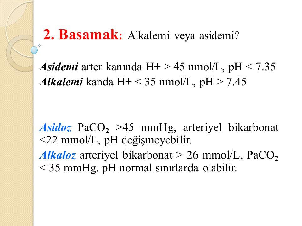 2. Basamak: Alkalemi veya asidemi