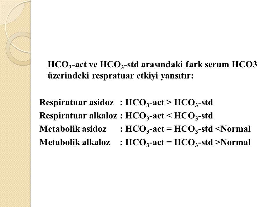 HCO3-act ve HCO3-std arasındaki fark serum HCO3 üzerindeki respratuar etkiyi yansıtır: