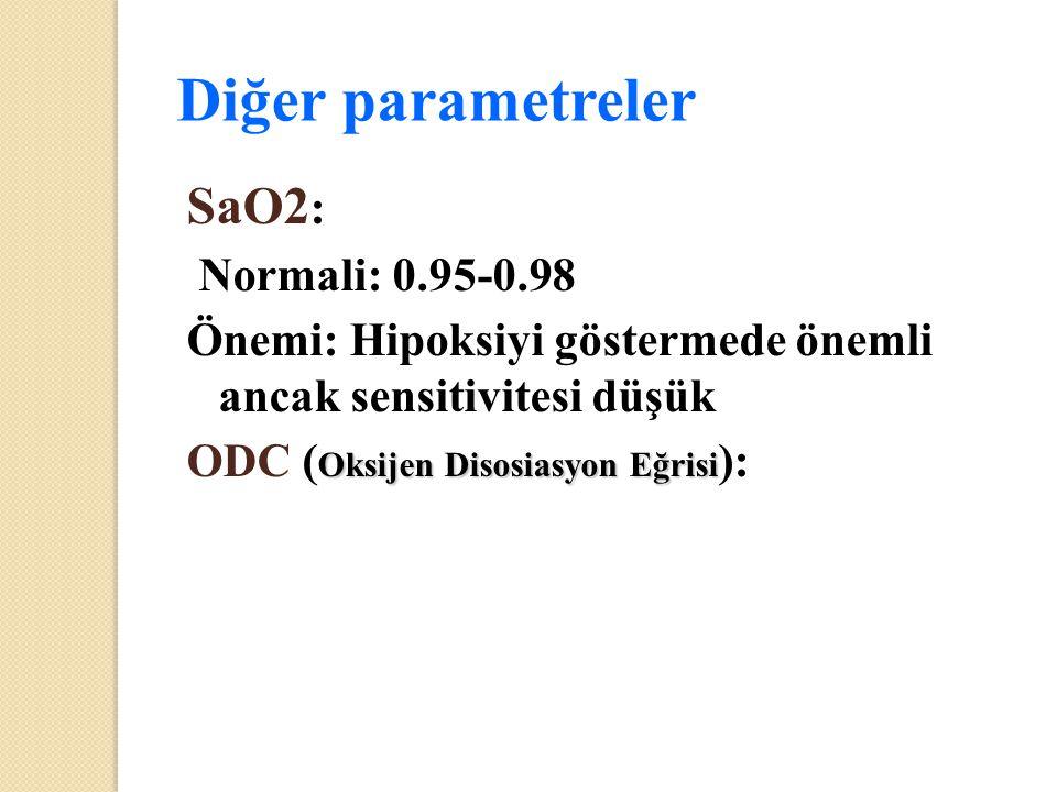 Diğer parametreler SaO2: Normali: 0.95-0.98
