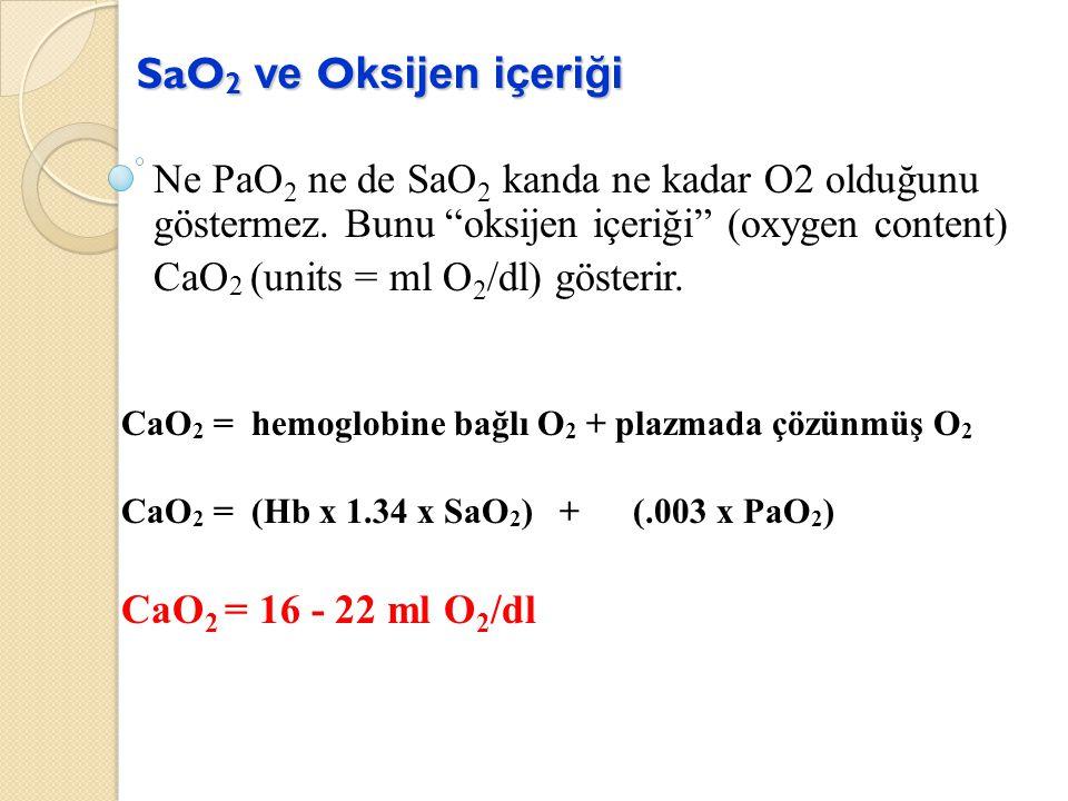 SaO2 ve Oksijen içeriği Ne PaO2 ne de SaO2 kanda ne kadar O2 olduğunu göstermez. Bunu oksijen içeriği (oxygen content)