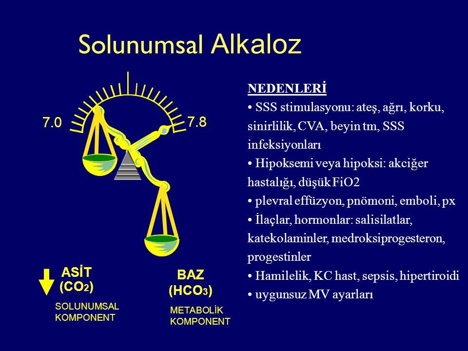 Solunumsal Alkaloz 7.0 7.8 NEDENLERİ
