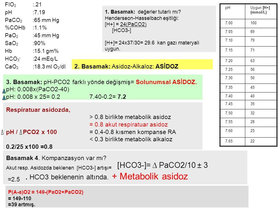 2. Basamak: Asidoz-Alkaloz: ASİDOZ